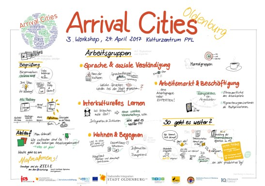 Arrival Cities Oldenburg April 2017