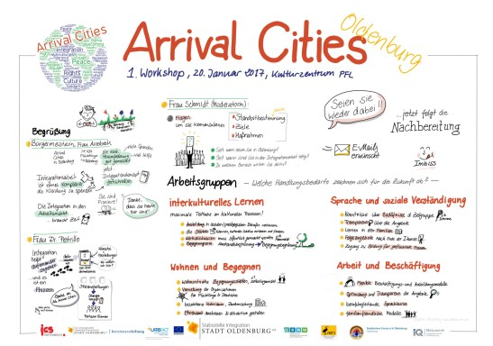 Arrival Cities Oldenburg Januar 2017