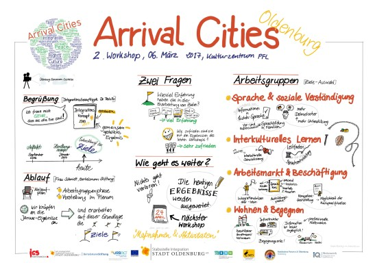 Arrival Cities Oldenburg März 2017